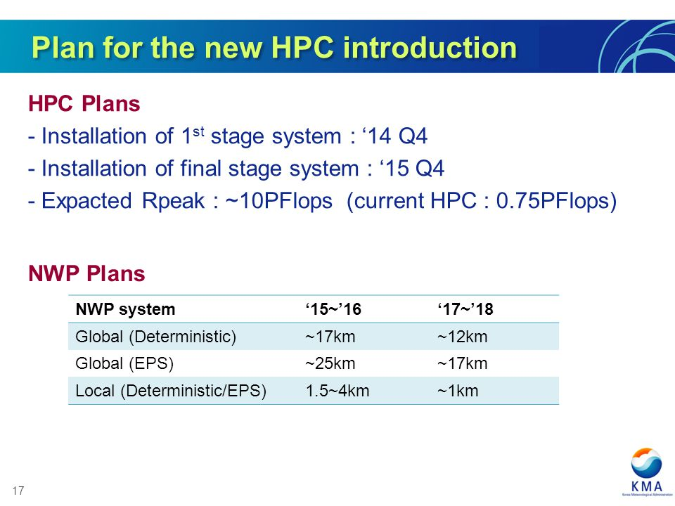 17 Plan for the new HPC introduction HPC Plans - Installation of 1 st stage system : 14 Q4 - Installation of final stage system : 15 Q4 - Expacted Rpe