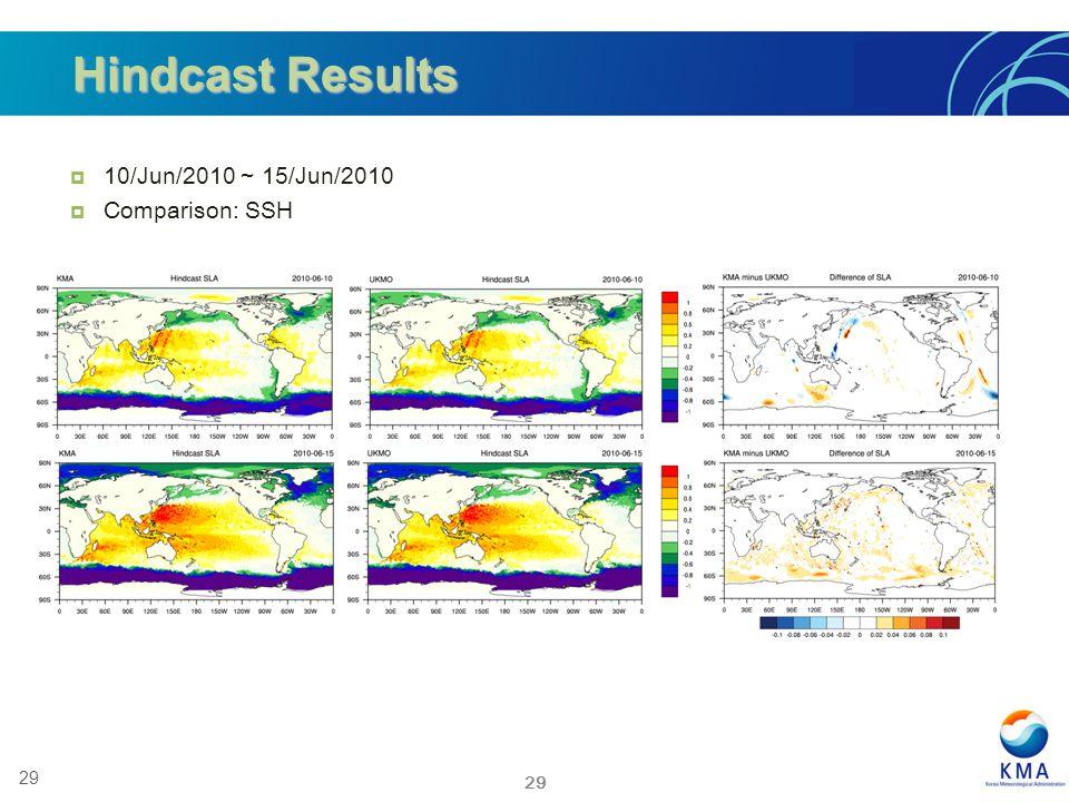 29 Hindcast Results 29 10/Jun/2010 ~ 15/Jun/2010 Comparison: SSH