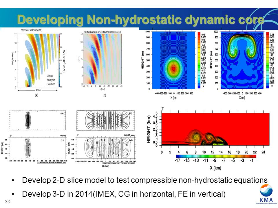 33 Developing Non-hydrostatic dynamic core Develop 2-D slice model to test compressible non-hydrostatic equations Develop 3-D in 2014(IMEX, CG in horizontal, FE in vertical)