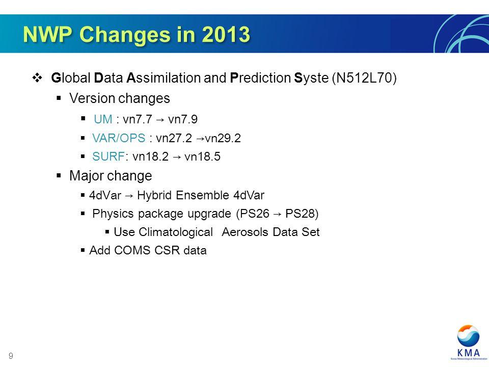9 NWP Changes in 2013 Global Data Assimilation and Prediction Syste (N512L70) Version changes UM : vn7.7 vn7.9 VAR/OPS : vn27.2 vn29.2 SURF: vn18.2 vn18.5 Major change 4dVar Hybrid Ensemble 4dVar Physics package upgrade (PS26 PS28) Use Climatological Aerosols Data Set Add COMS CSR data