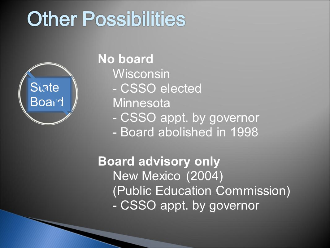 No board Wisconsin - CSSO elected Minnesota - CSSO appt.