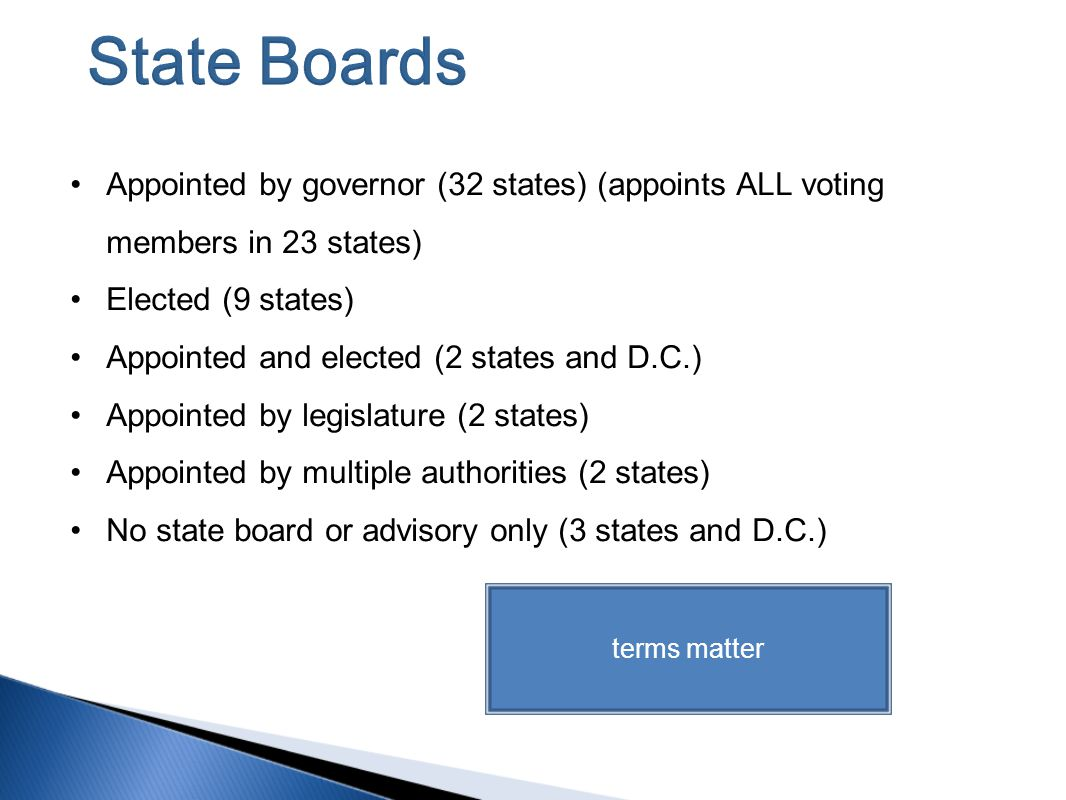 Appointed by governor (32 states) (appoints ALL voting members in 23 states) Elected (9 states) Appointed and elected (2 states and D.C.) Appointed by legislature (2 states) Appointed by multiple authorities (2 states) No state board or advisory only (3 states and D.C.) terms matter