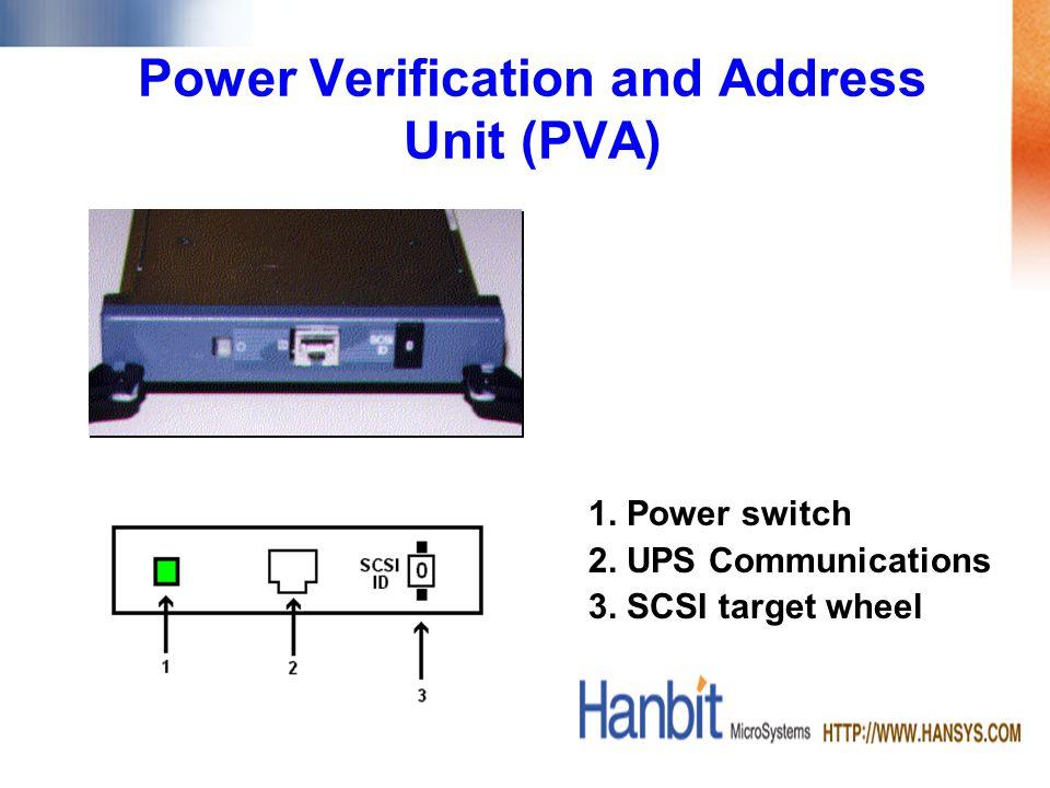 Power Verification and Address Unit (PVA) 1. Power switch 2.