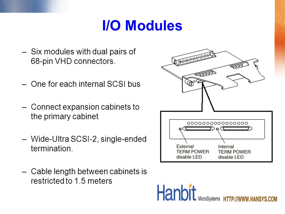 I/O Modules –Six modules with dual pairs of 68-pin VHD connectors. –One for each internal SCSI bus –Connect expansion cabinets to the primary cabinet