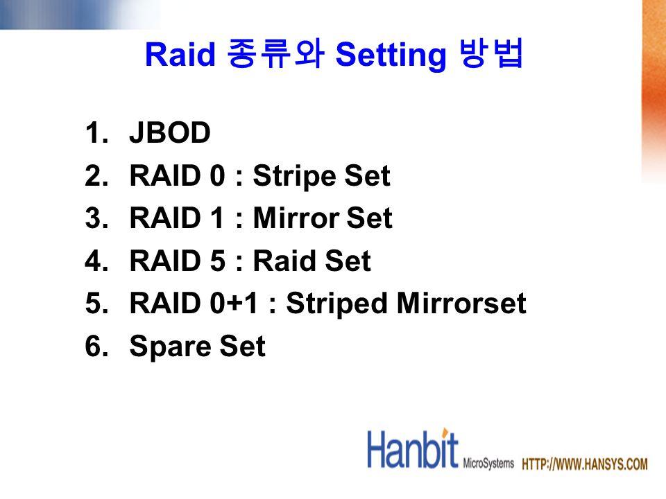 Raid Setting 1.JBOD 2.RAID 0 : Stripe Set 3.RAID 1 : Mirror Set 4.RAID 5 : Raid Set 5.RAID 0+1 : Striped Mirrorset 6.Spare Set