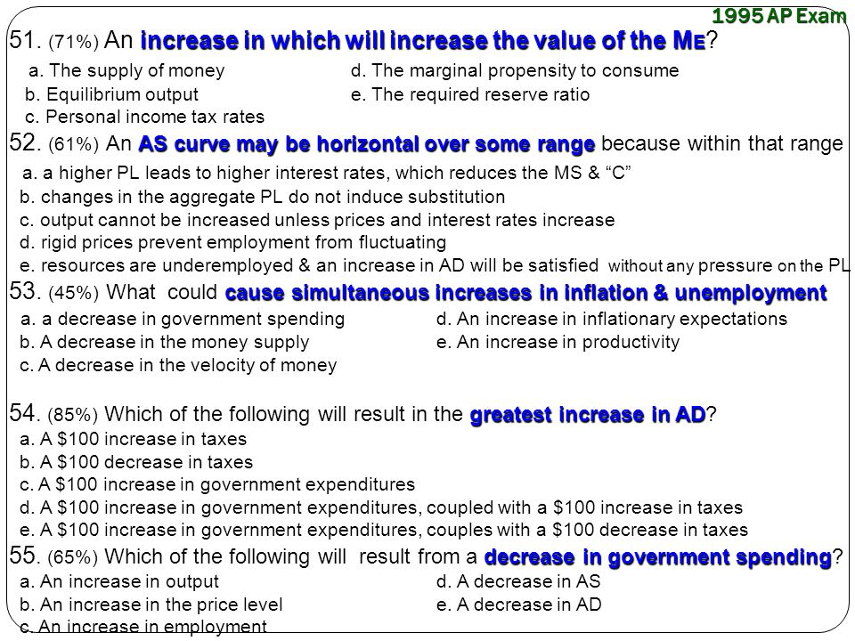 1995 AP Exam increase inwhich willincrease the value of the M E 51. (71%) An increase in which will increase the value of the M E ? a. The supply of m