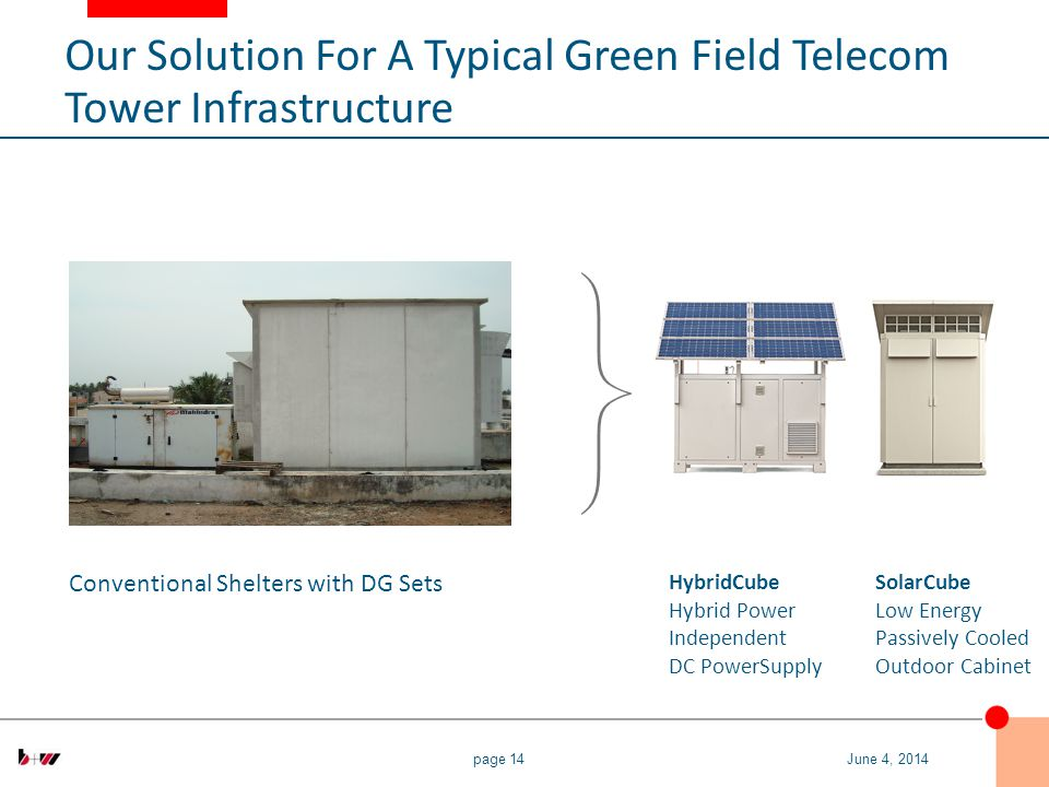 page 14 Conventional Shelters with DG Sets SolarCube Low Energy Passively Cooled Outdoor Cabinet HybridCube Hybrid Power Independent DC PowerSupply June 4, 2014 Our Solution For A Typical Green Field Telecom Tower Infrastructure