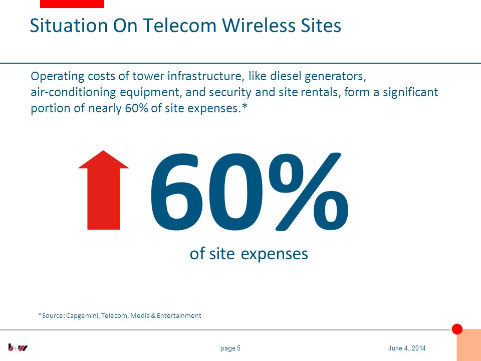 page 5 *Source: Capgemini, Telecom, Media & Entertainment Operating costs of tower infrastructure, like diesel generators, air-conditioning equipment, and security and site rentals, form a significant portion of nearly 60% of site expenses.* 60% of site expenses June 4, 2014 Situation On Telecom Wireless Sites