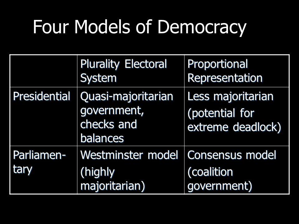 Plurality Electoral System Proportional Representation Presidential Quasi-majoritarian government, checks and balances Less majoritarian (potential fo