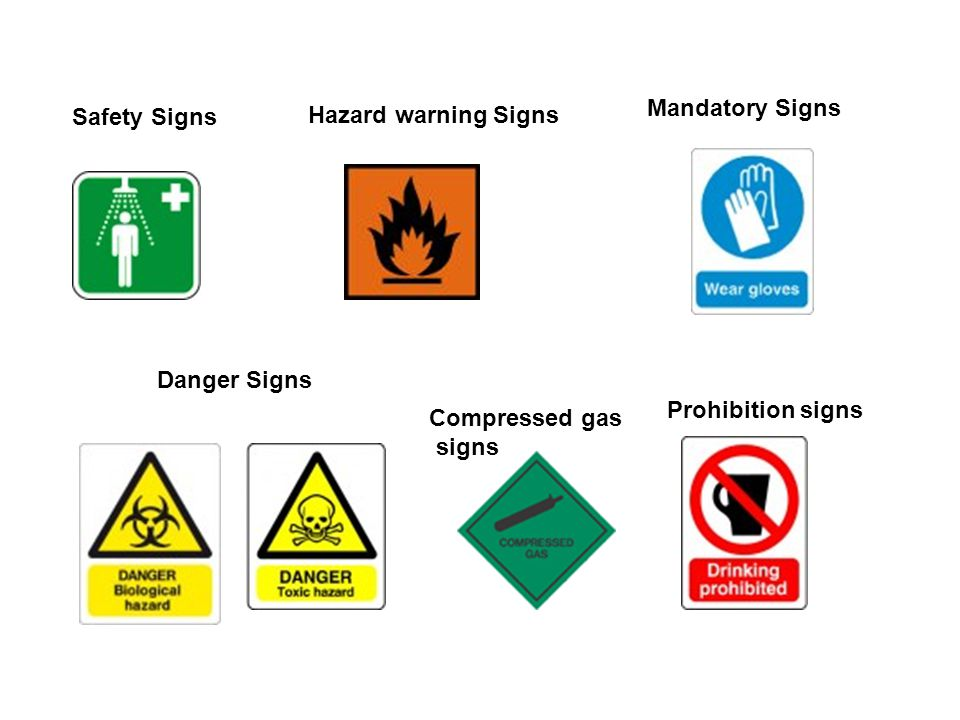 Safety Signs Mandatory Signs Danger Signs Prohibition signs Hazard warning Signs Compressed gas signs
