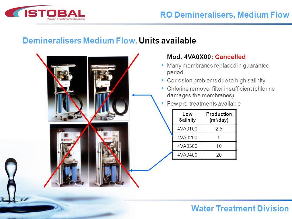 Water Treatment Division Low Salinity High Salinity Production (m 3 /day) Membranes 4DA11004DA21004-61 4DA12004DA22008-122 4DA13004DA230014-183 4DA14004DA240020-224 Mod.