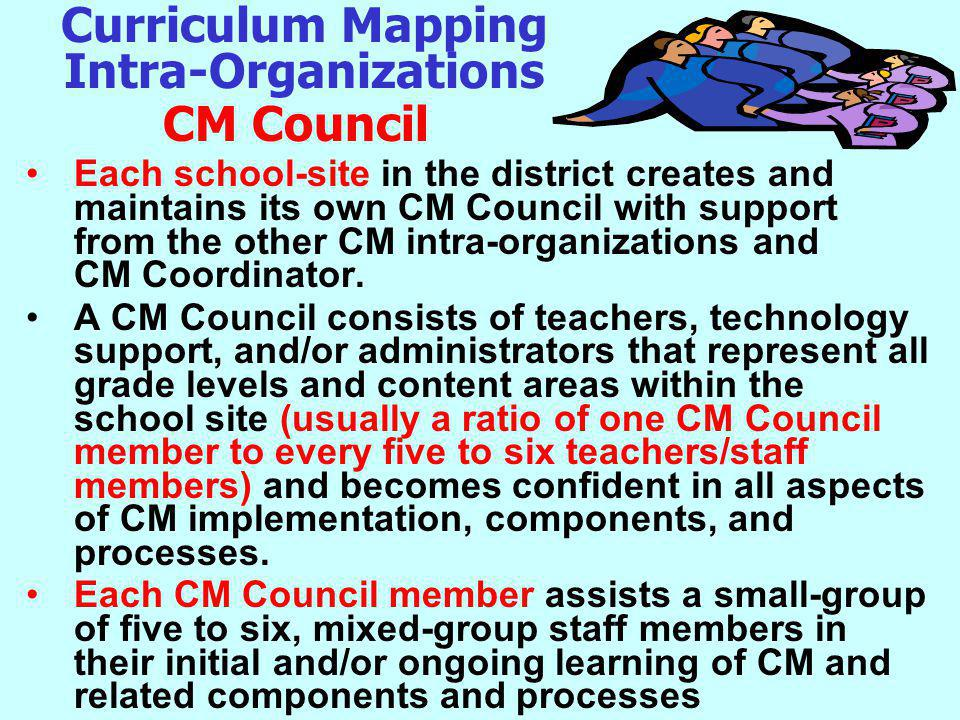 Curriculum Mapping Council (a CM Council per school site) Equal teacher representation for all grades, all disciplines, including specialists and special education, plus administration and technology representation.