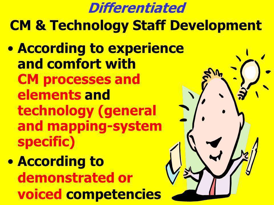 #3 Low Technology High CM.Language #4 High Technology High CM.