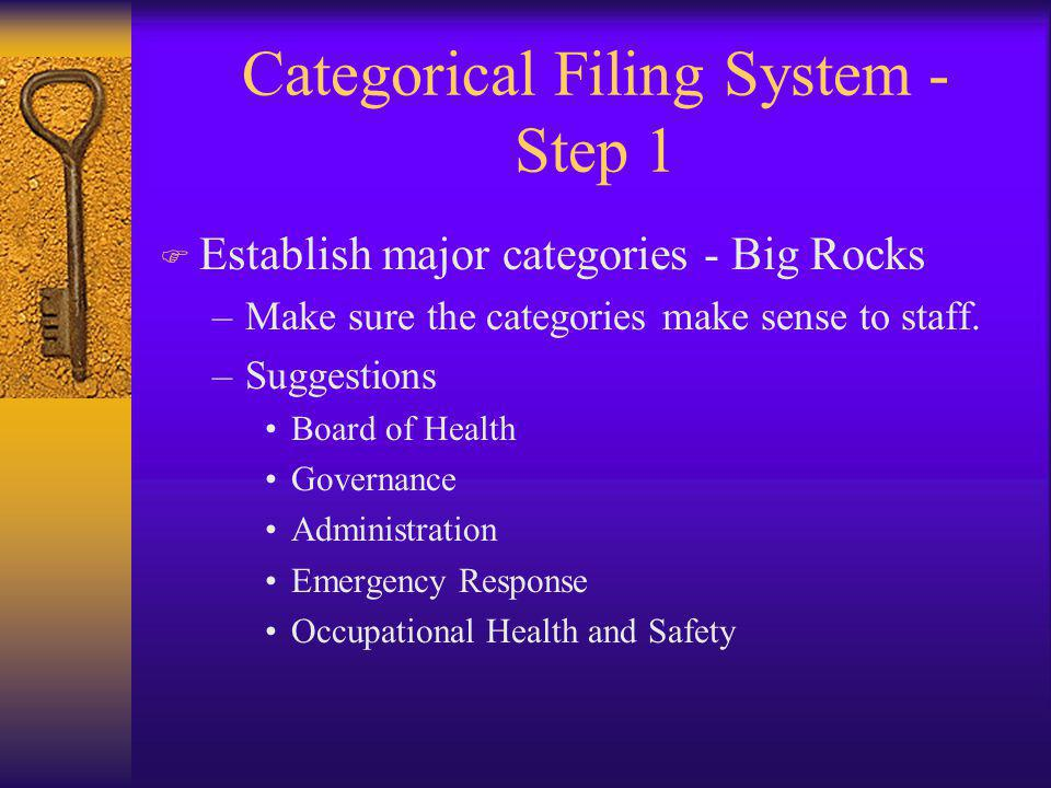 Categorical Filing System - Step 1 F Establish major categories - Big Rocks –Make sure the categories make sense to staff.