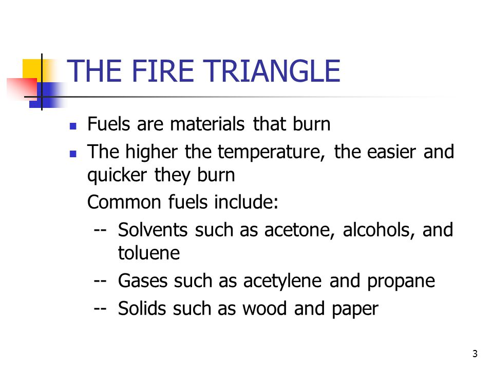2 THE FIRE TRIANGLE For a fire to start three conditions must be met at the same time: FUEL OXIDIZER IGNITION