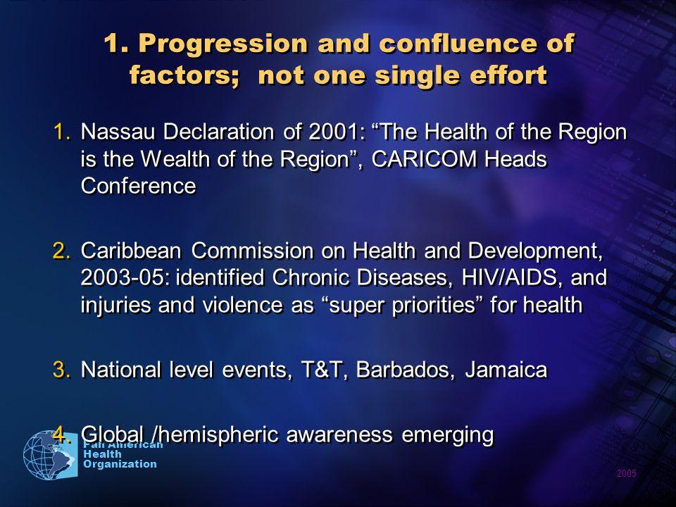 2005 Pan American Health Organization 1.