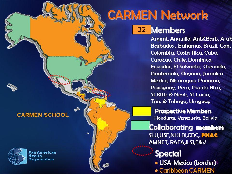 2005 Pan American Health Organization CARMEN Network 32 Members Members Argent, Anguilla, Ant&Barb, Aruba, Barbados, Bahamas, Brazil, Can, Colombia, Costa Rica, Cuba, Curacao, Chile, Dominica, Ecuador, El Salvador, Grenada, Guatemala, Guyana, Jamaica Mexico, Nicaragua, Panama, Paraguay, Peru, Puerto Rico, St Kitts & Nevis, St Lucia, Trin.