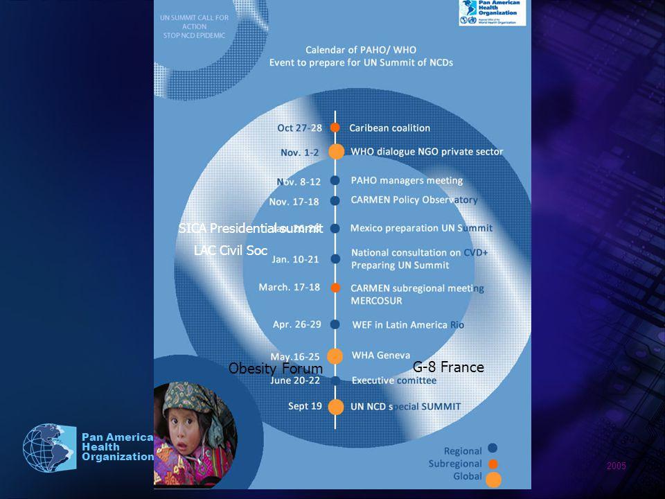 2005 Pan American Health Organization SICA Presidential summit LAC Civil Soc G-8 France Obesity Forum