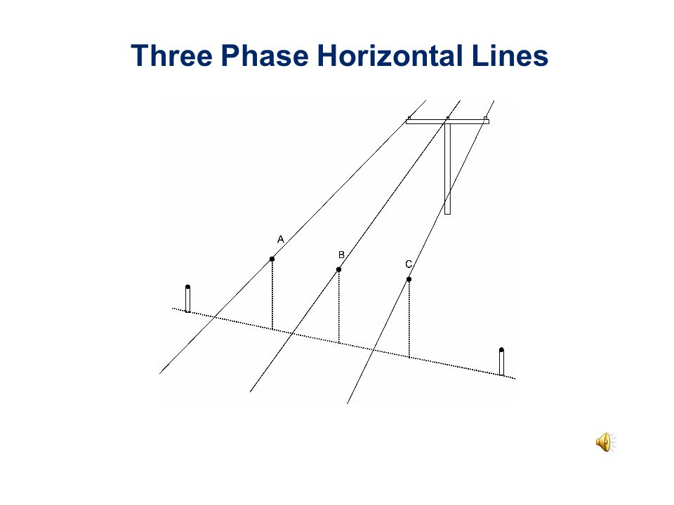 Three Phase Horizontal Lines