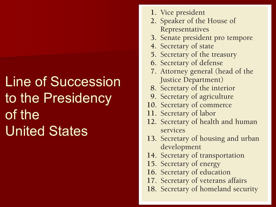 Line of Succession to the Presidency of the United States