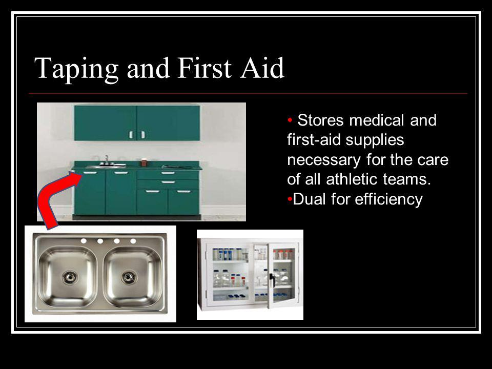 Taping and First Aid Stores medical and first-aid supplies necessary for the care of all athletic teams.