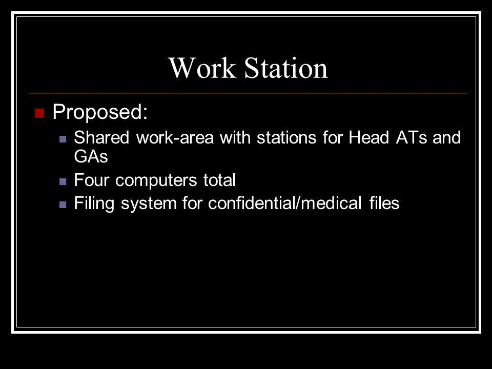 Work Station Proposed: Shared work-area with stations for Head ATs and GAs Four computers total Filing system for confidential/medical files