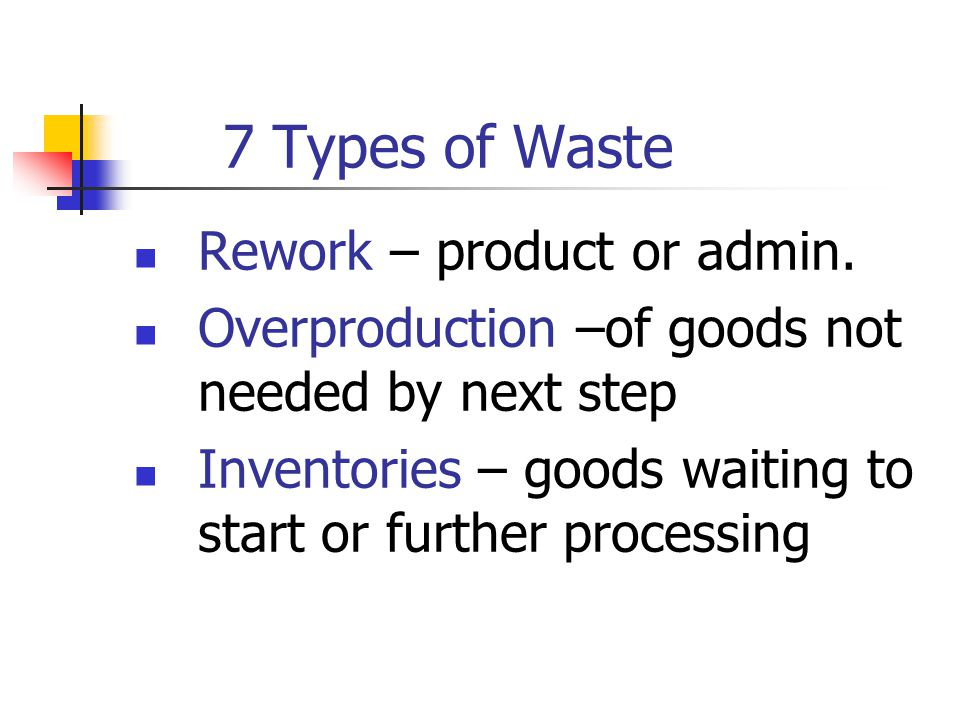 7 Types of Waste Rework – product or admin.