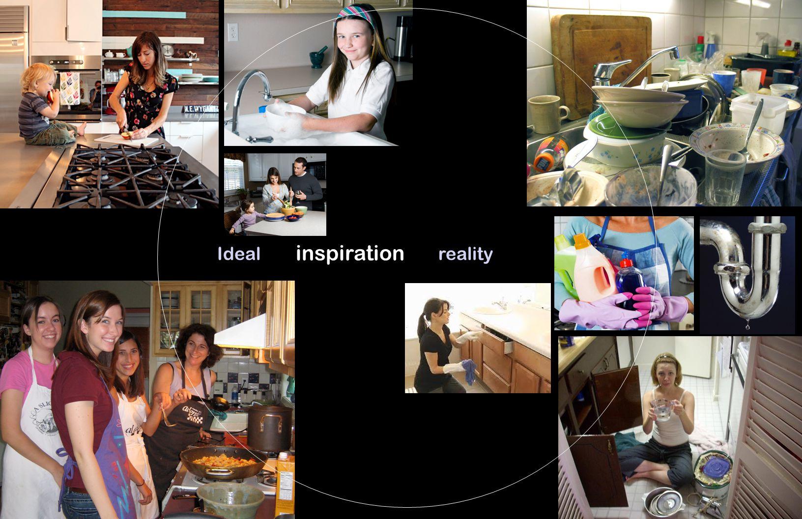 Idealreality inspiration