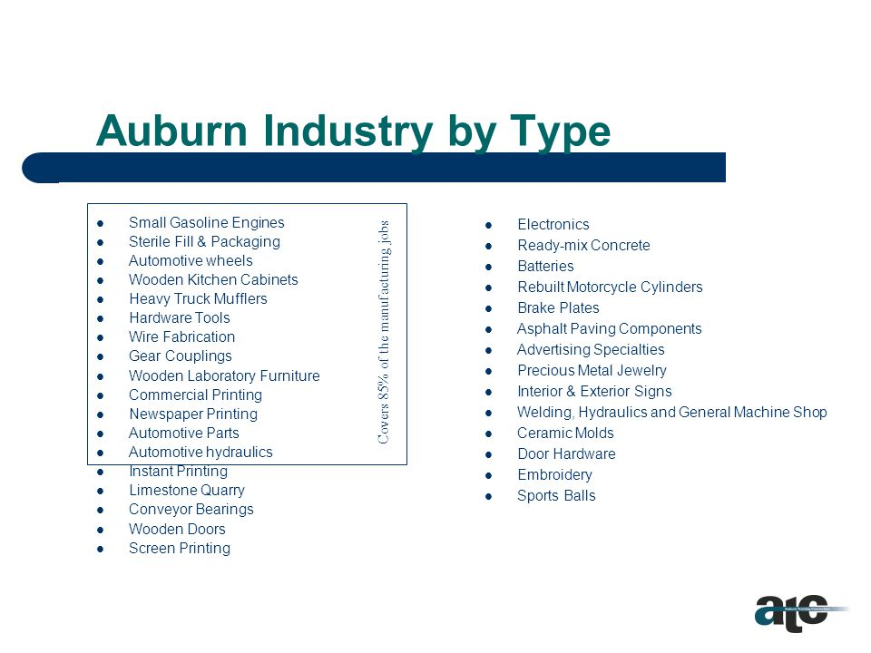 Auburn Industry Manufacturing Processes Map Actual Map