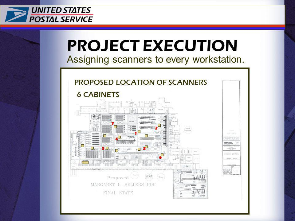 Assigning scanners to every workstation. PROJECT EXECUTION PROPOSED LOCATION OF SCANNERS 6 CABINETS 1 2 3 4 5 6 7