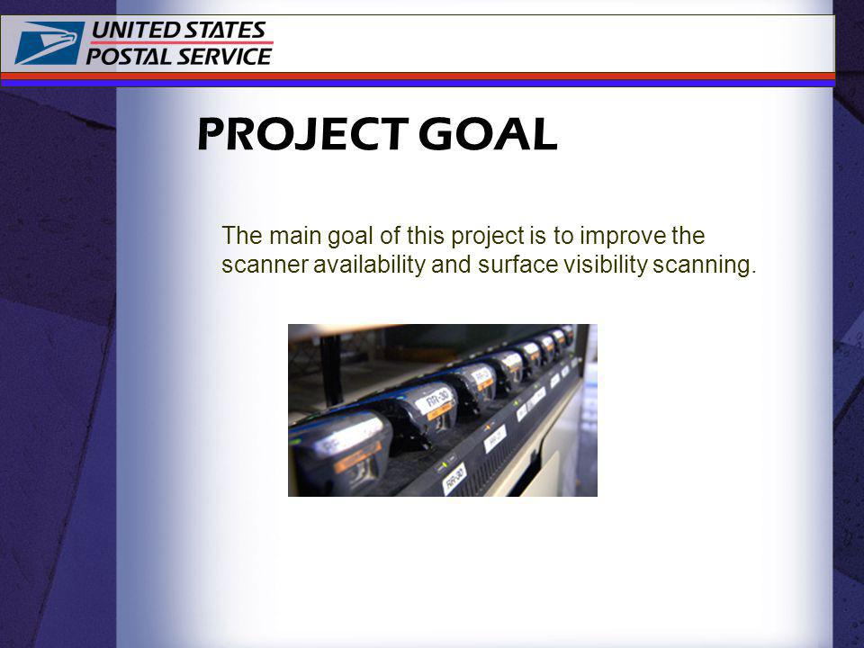 The main goal of this project is to improve the scanner availability and surface visibility scanning. PROJECT GOAL