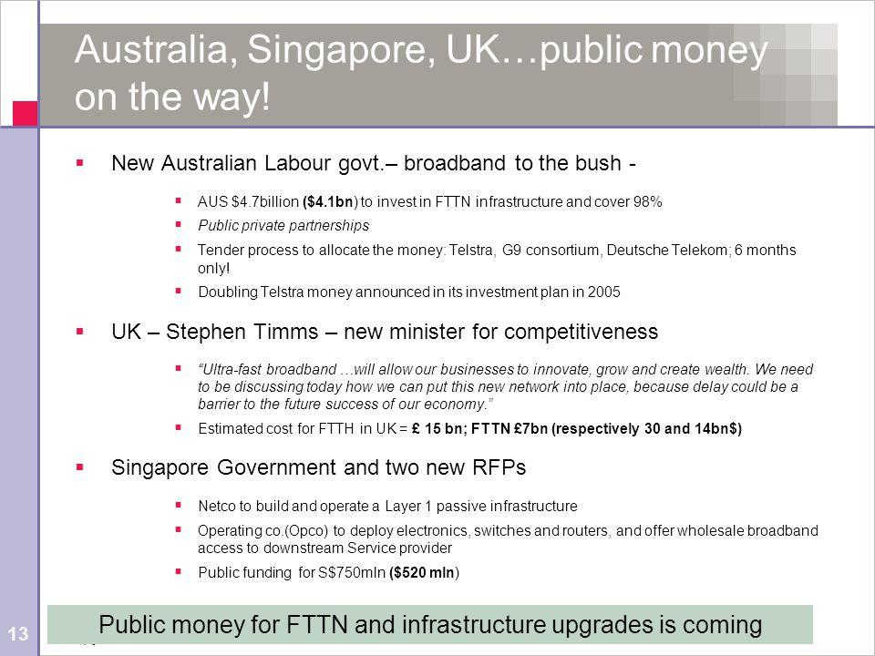 © Copyright Ovum 2007 13 Australia, Singapore, UK…public money on the way.