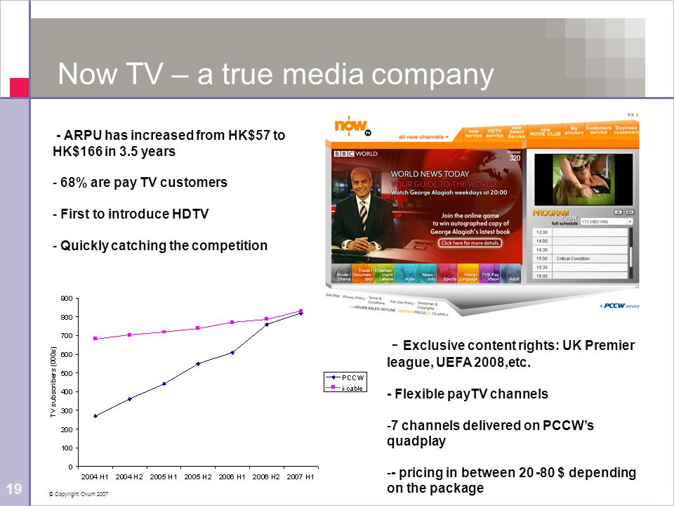 © Copyright Ovum 2007 19 Now TV – a true media company - ARPU has increased from HK$57 to HK$166 in 3.5 years - 68% are pay TV customers - First to introduce HDTV - Quickly catching the competition - Exclusive content rights: UK Premier league, UEFA 2008,etc.