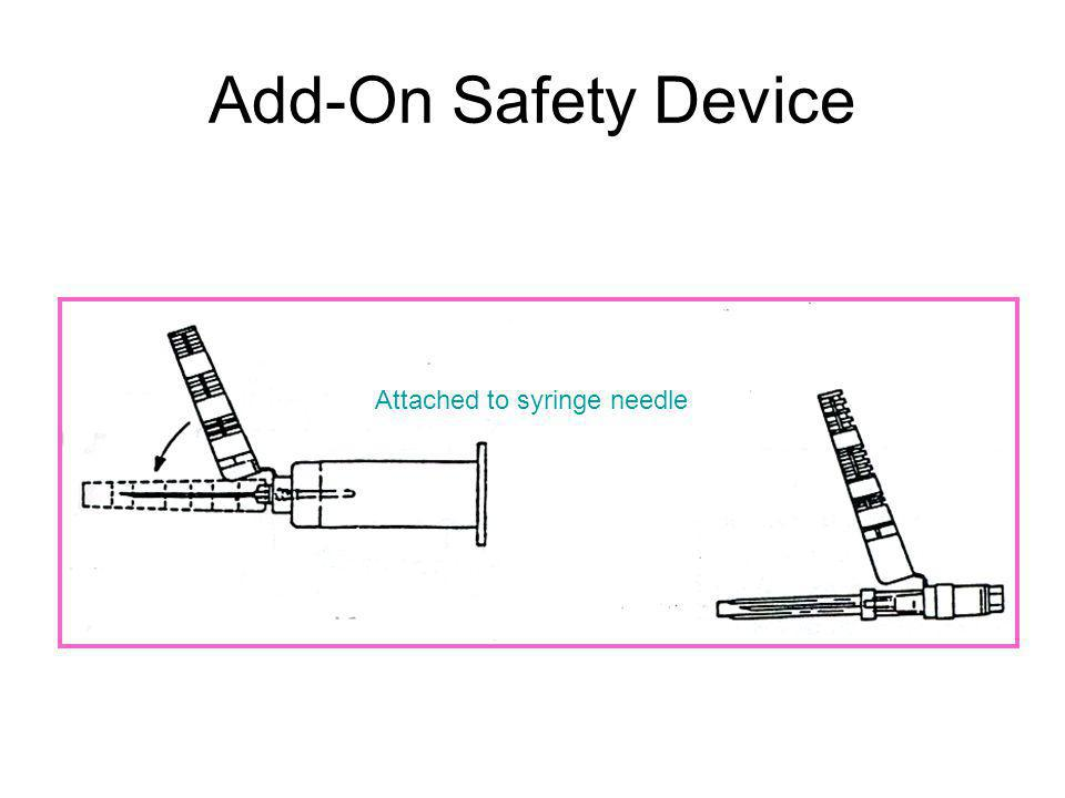 Add-On Safety Device Attached to syringe needle