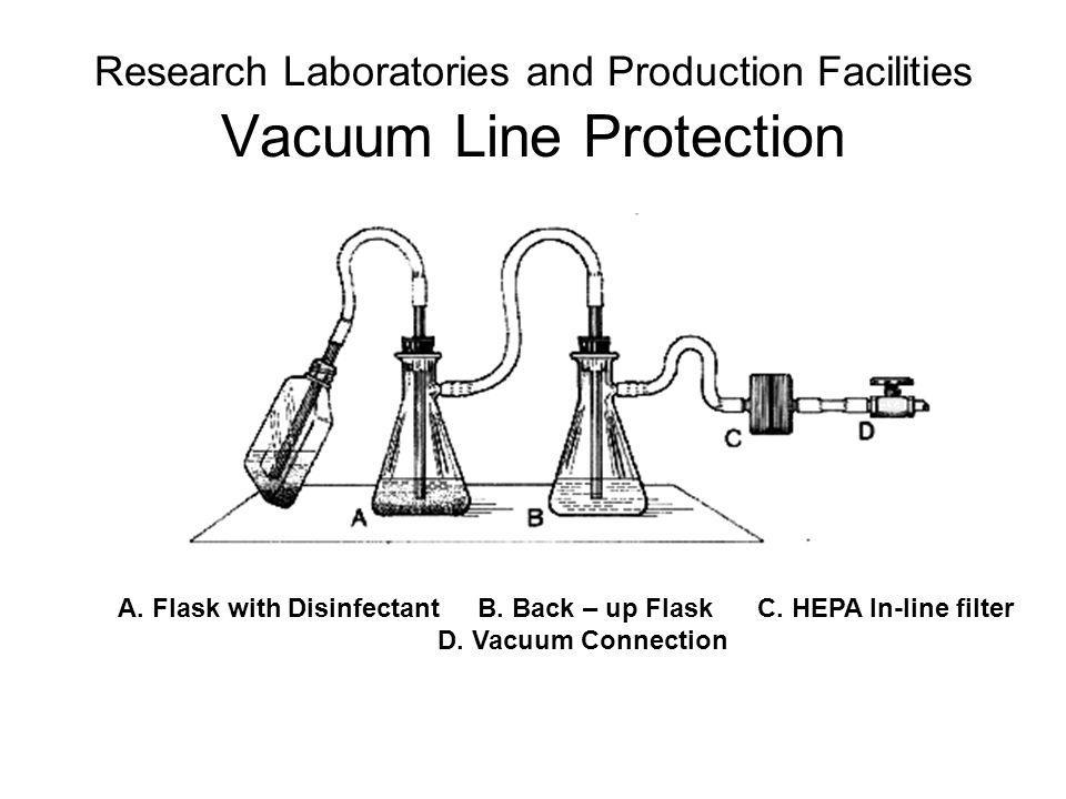 Research Laboratories and Production Facilities Vacuum Line Protection A. Flask with Disinfectant B. Back – up Flask C. HEPA In-line filter D. Vacuum