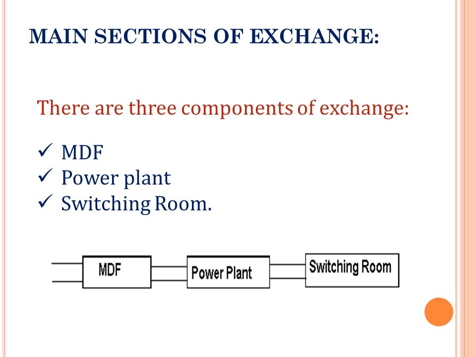 MAIN SECTIONS OF EXCHANGE: There are three components of exchange: MDF Power plant Switching Room.