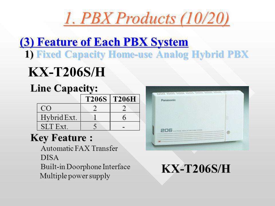 1. PBX Products (9/20) 2) KME PBX Common Feature 2) KME PBX Common Feature Hybrid Hybrid Hybrid system (KTS+PBX). Hybrid system (KTS+PBX). Hybrid port