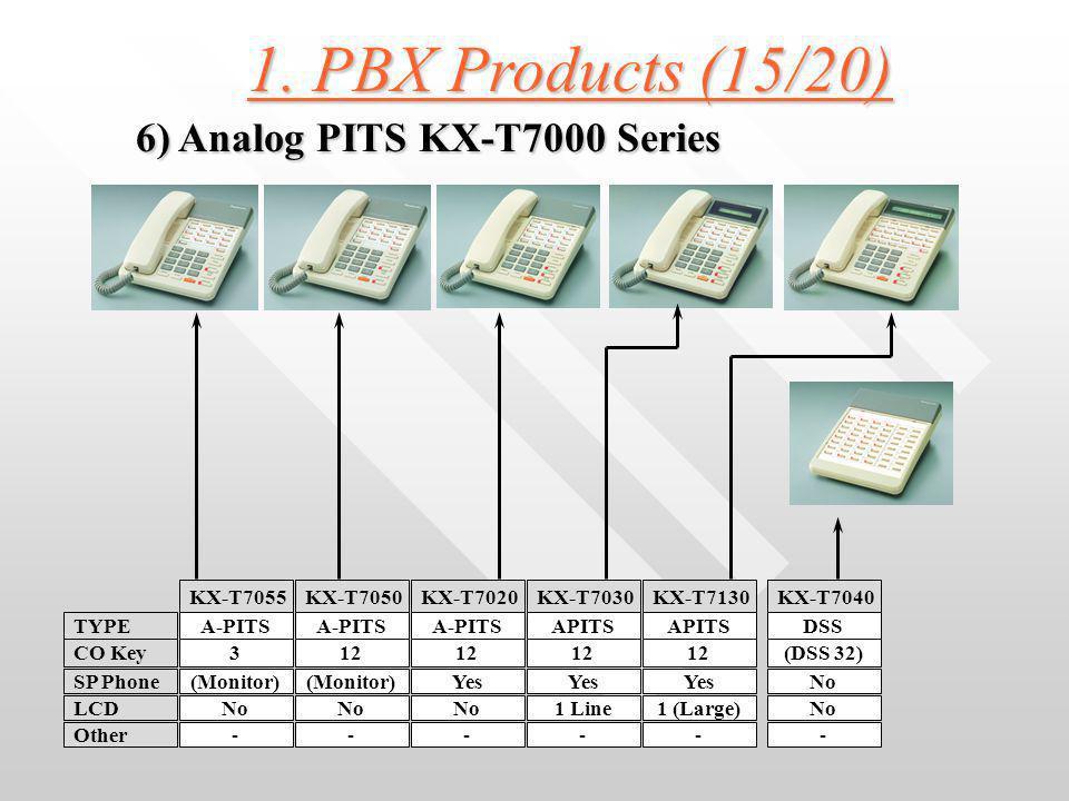 1. PBX Products (14/20) 5) Expandable Capacity Full Digital Hybrid PBX 5) Expandable Capacity Full Digital Hybrid PBX Line Capacity: Line Capacity: TD