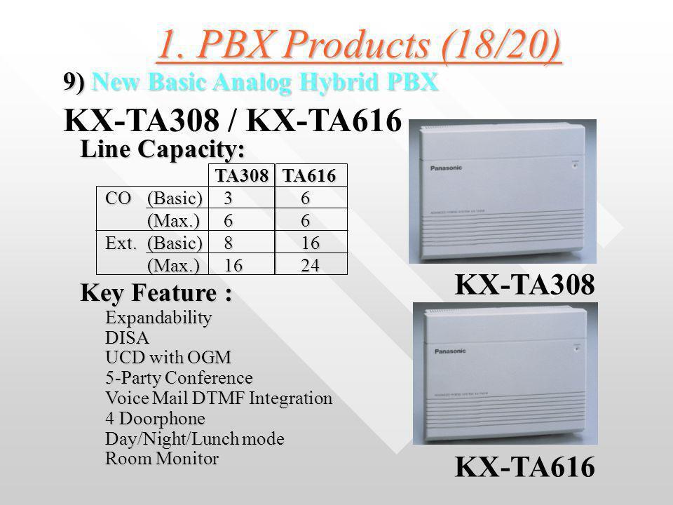 1. PBX Products (17/20) 8) Digital PITS KX-T7200 Series 8) Digital PITS KX-T7200 Series TYPE CO Key SP Phone LCD KX-T7250 D-PITS 6 (Monitor) No KX-T72