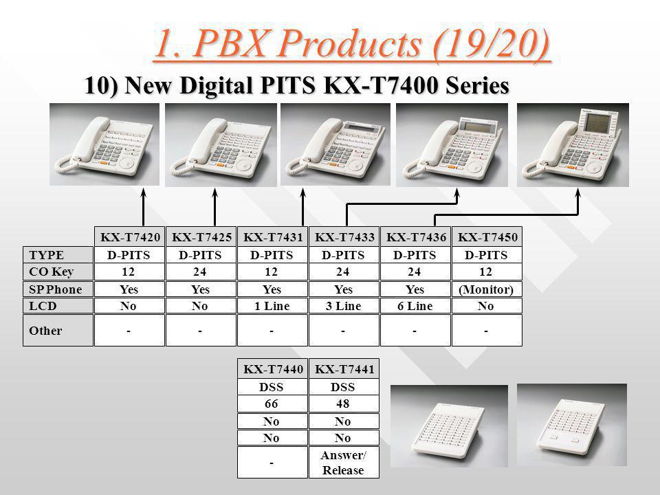 1. PBX Products (18/20) 9) New Basic Analog Hybrid PBX 9) New Basic Analog Hybrid PBX KX-TA308 KX-TA616 Line Capacity: TA308TA616 CO (Basic) 3 6 (Max.