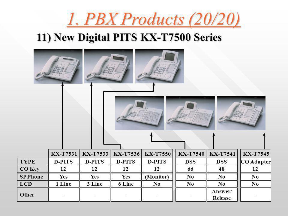 1. PBX Products (19/20) 10) New Digital PITS KX-T7400 Series 10) New Digital PITS KX-T7400 Series TYPE CO Key SP Phone LCD KX-T7420 D-PITS 12 Yes No K
