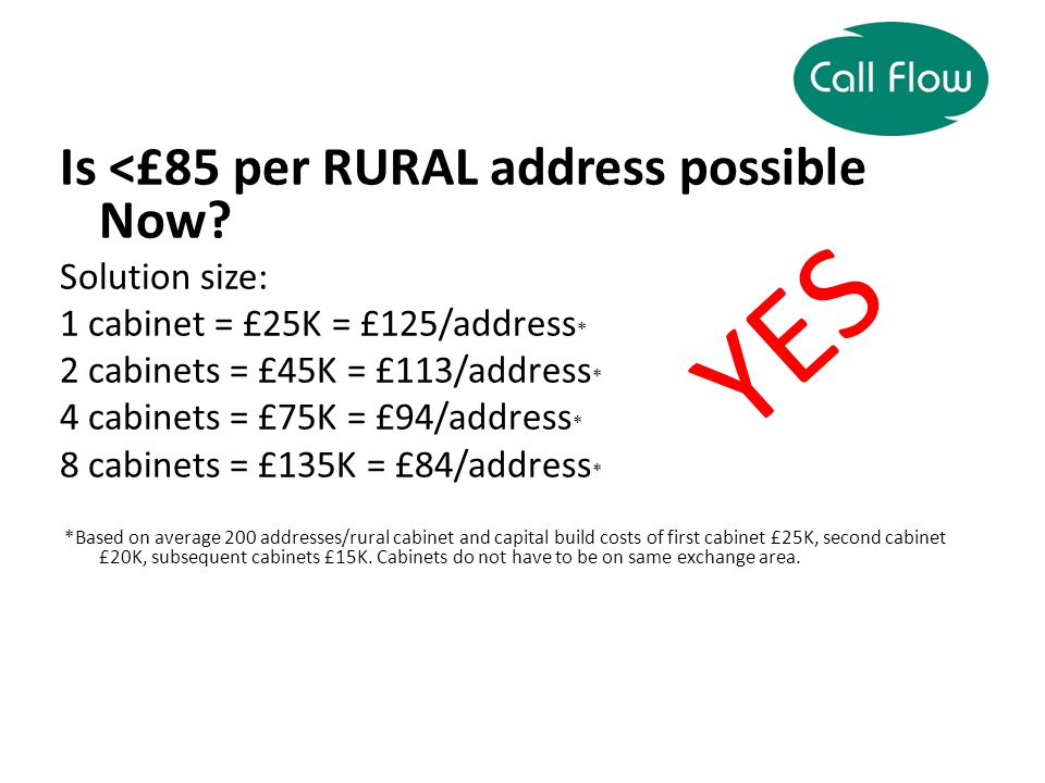 Is <£85 per RURAL address possible Now.