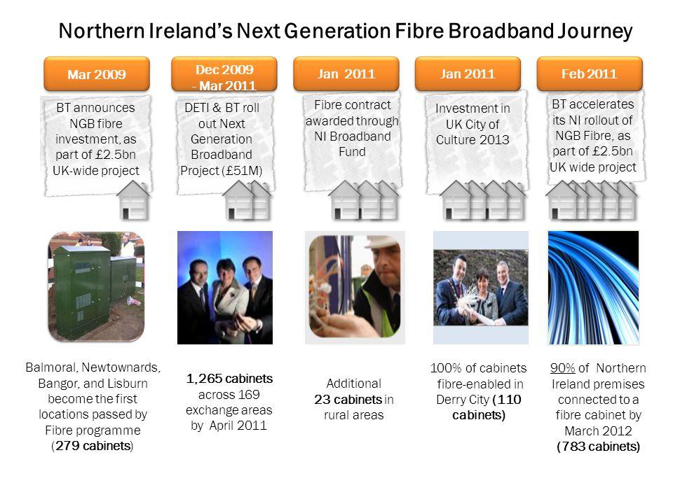 Mar 2009 Dec 2009 - Mar 2011 Dec 2009 - Mar 2011 Jan 2011 Northern Irelands Next Generation Fibre Broadband Journey Balmoral, Newtownards, Bangor, and