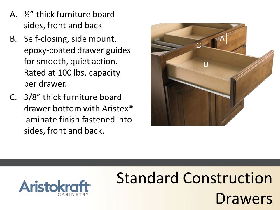Standard Construction Drawers A.½ thick furniture board sides, front and back B.Self-closing, side mount, epoxy-coated drawer guides for smooth, quiet