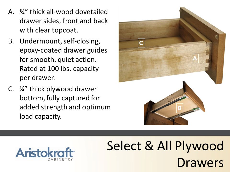 Select & All Plywood Drawers A.¾ thick all-wood dovetailed drawer sides, front and back with clear topcoat. B.Undermount, self-closing, epoxy-coated d
