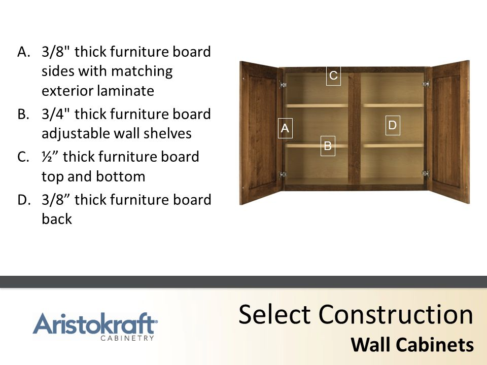 Select Construction Wall Cabinets A.3/8