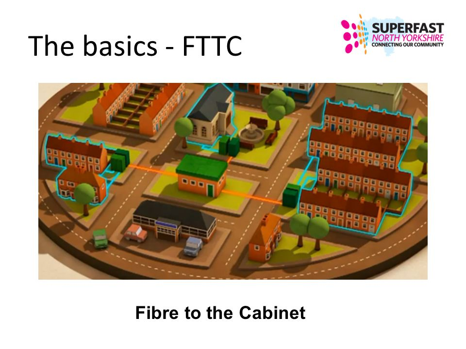 The basics - FTTC Fibre to the Cabinet
