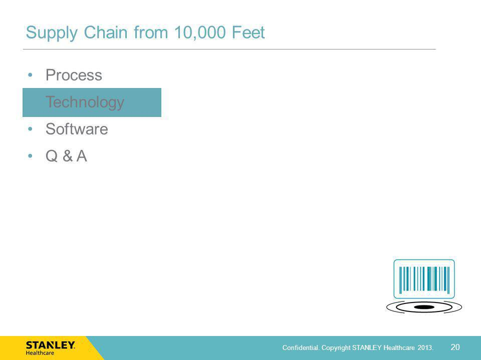 20 Confidential. Copyright STANLEY Healthcare 2013. Supply Chain from 10,000 Feet Process Technology Software Q & A