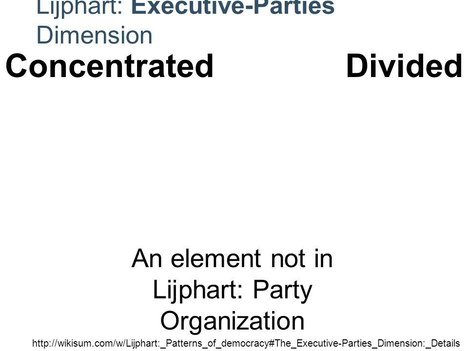 Lijphart: Executive-Parties Dimension Electoral System Party System C-Legislature Interest GroupsA An element not in Lijphart: Party Organization   ConcentratedDivided