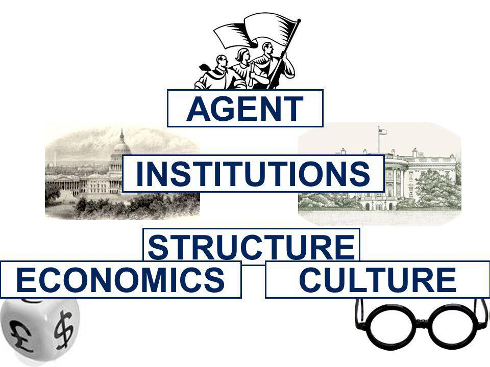 STRUCTURE AGENT INSTITUTIONS ECONOMICSCULTURE